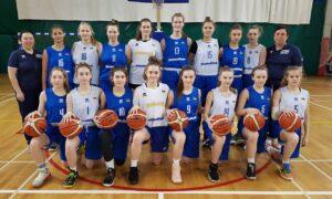 Навчально-тренувальний збір збірної команди України з баскетболу
